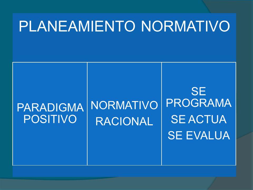 PLANEAMIENTO NORMATIVO PARADIGMA POSITIVO NORMATIVO RACIONAL SE PROGRAMA SE ACTUA SE EVALUA