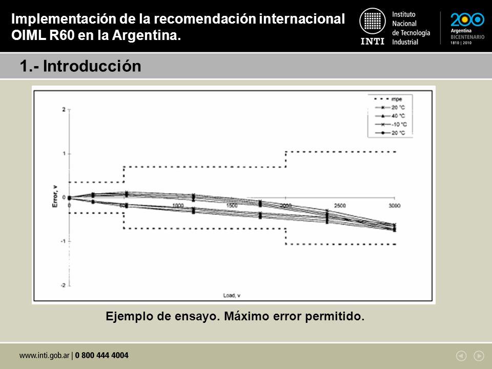 Ejemplo de ensayo. Máximo error permitido. 1.- Introducción Implementación de la recomendación internacional OIML R60 en la Argentina.