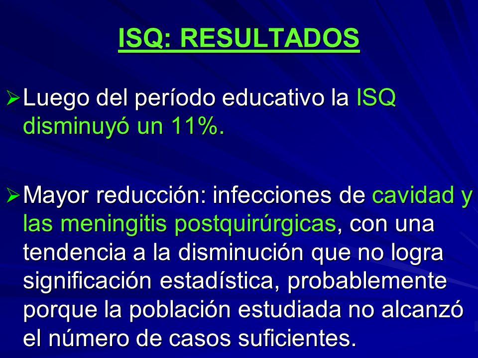 ISQ: RESULTADOS Luego del período educativo la ISQ disminuyó un 11%. Luego del período educativo la ISQ disminuyó un 11%. Mayor reducción: infecciones