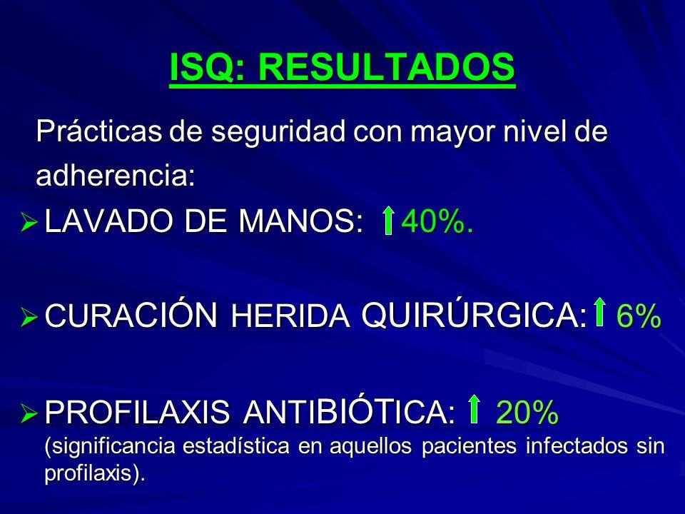 ISQ: RESULTADOS Prácticas de seguridad con mayor nivel de Prácticas de seguridad con mayor nivel de adherencia: adherencia: LAVADO DE MANOS: 40%. LAVA