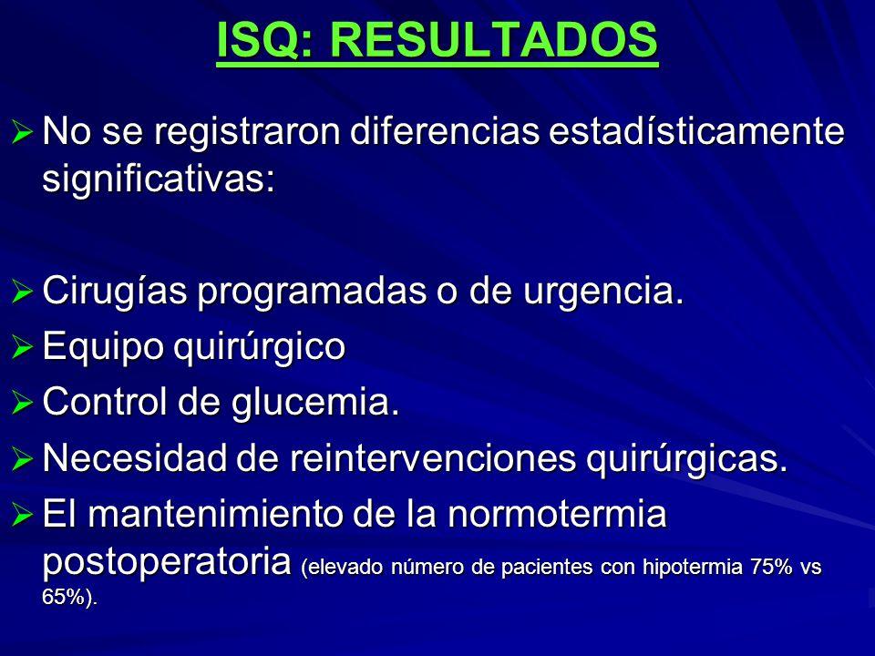ISQ: RESULTADOS No se registraron diferencias estadísticamente significativas: No se registraron diferencias estadísticamente significativas: Cirugías