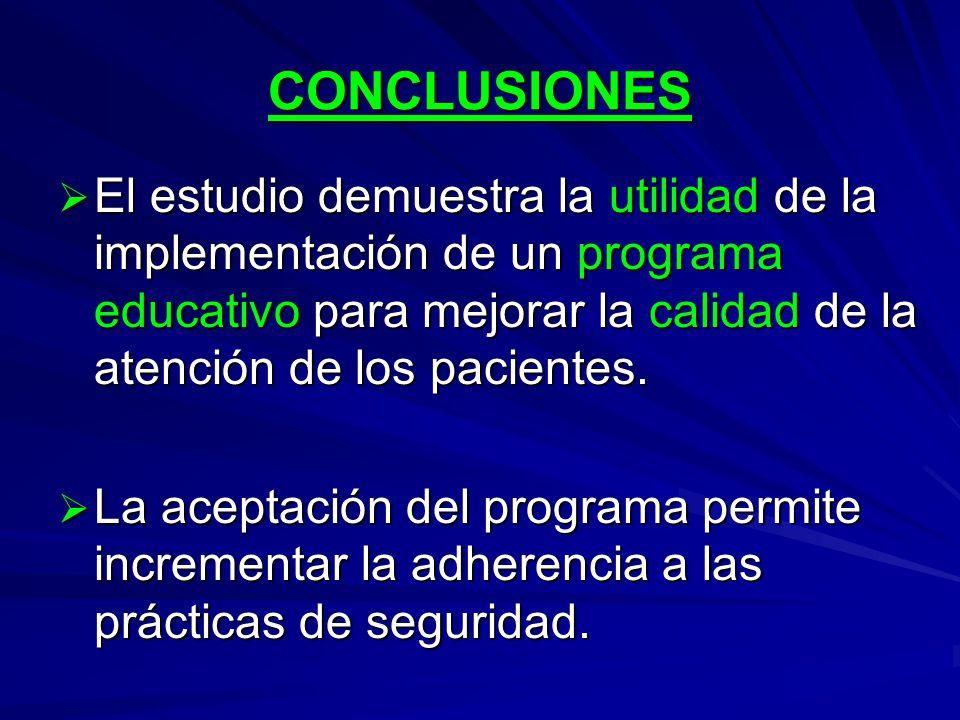 CONCLUSIONES El estudio demuestra la utilidad de la implementación de un programa educativo para mejorar la calidad de la atención de los pacientes. E
