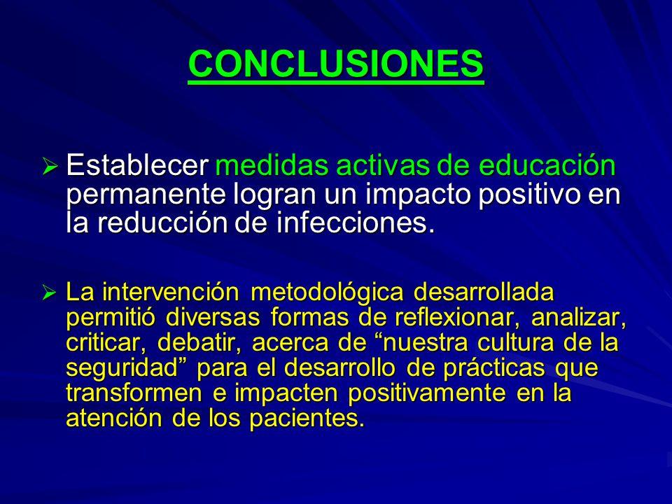 CONCLUSIONES Establecer medidas activas de educación permanente logran un impacto positivo en la reducción de infecciones. Establecer medidas activas