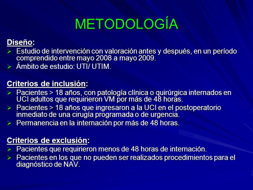 METODOLOGÍA Diseño: Estudio de intervención con valoración antes y después, en un período comprendido entre mayo 2008 a mayo 2009. Estudio de interven
