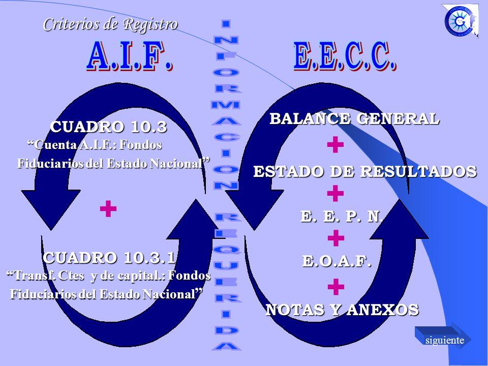 siguiente CUADRO 10.3 Cuenta A.I.F.: Fondos Cuenta A.I.F.: Fondos Fiduciarios del Estado Nacional Fiduciarios del Estado Nacional CUADRO 10.3.1 Transf.