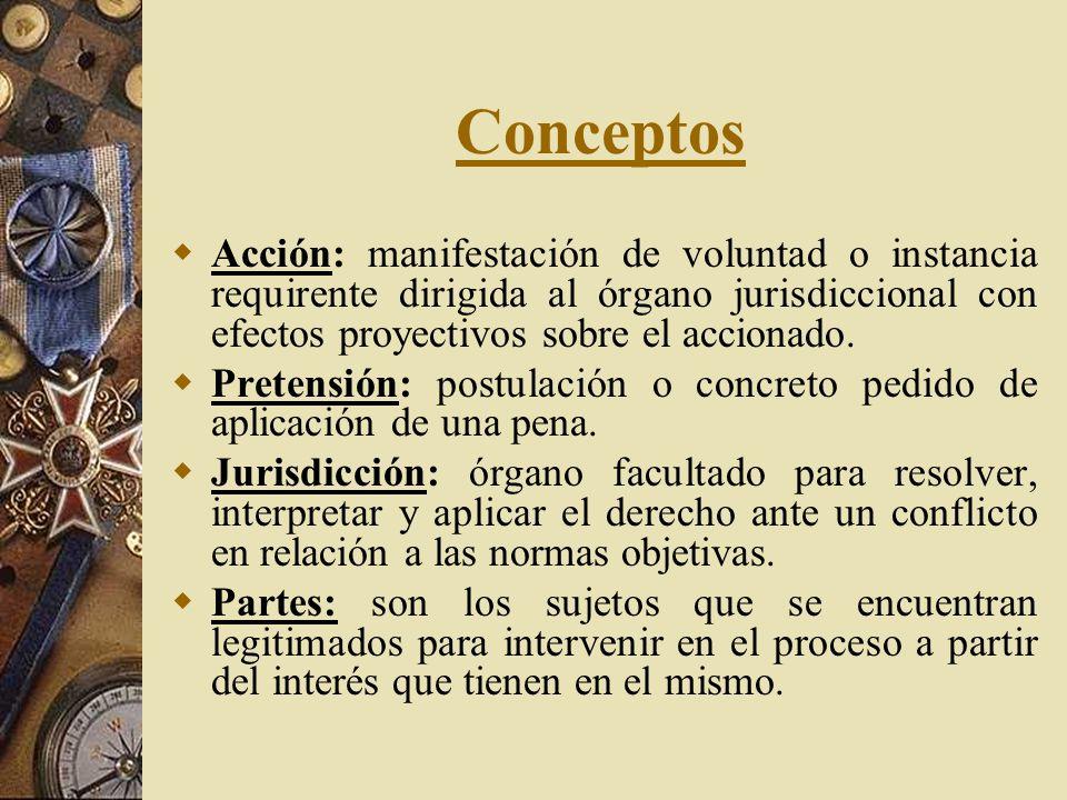 Conceptos Acción: manifestación de voluntad o instancia requirente dirigida al órgano jurisdiccional con efectos proyectivos sobre el accionado. Prete