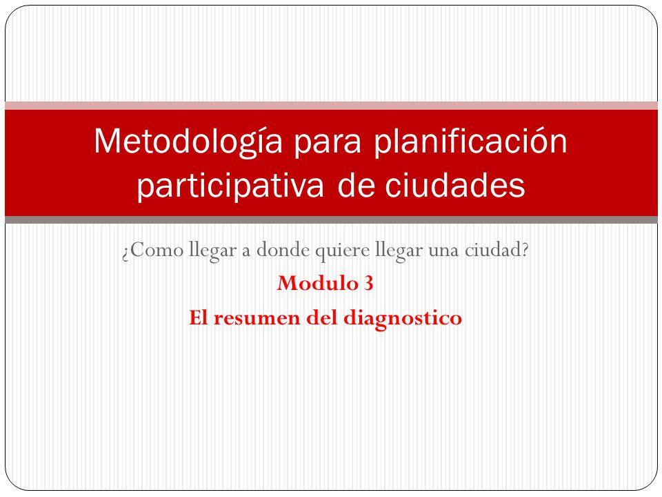 ¿Como llegar a donde quiere llegar una ciudad? Modulo 3 El resumen del diagnostico Metodología para planificación participativa de ciudades