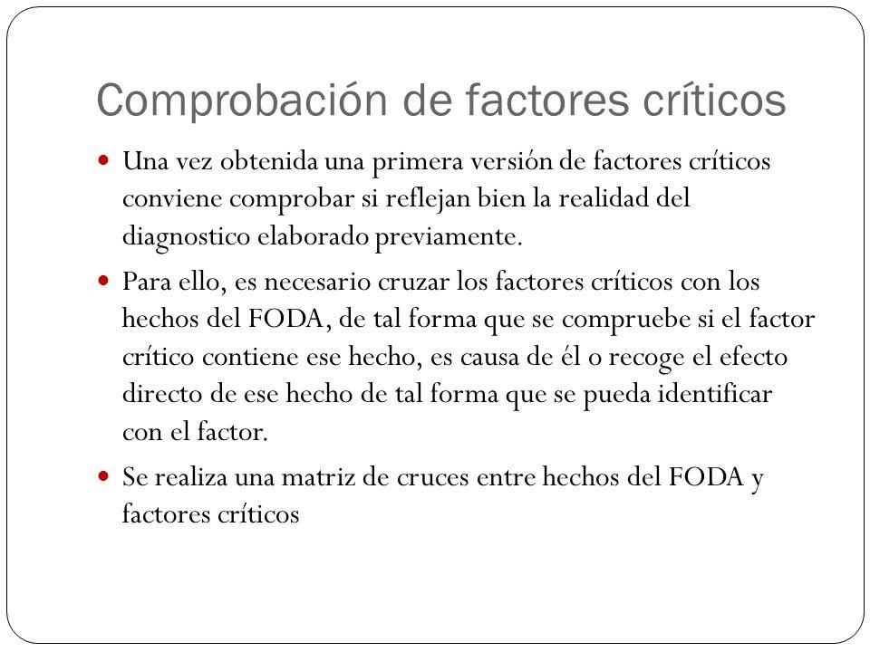 Comprobación de factores críticos Una vez obtenida una primera versión de factores críticos conviene comprobar si reflejan bien la realidad del diagno