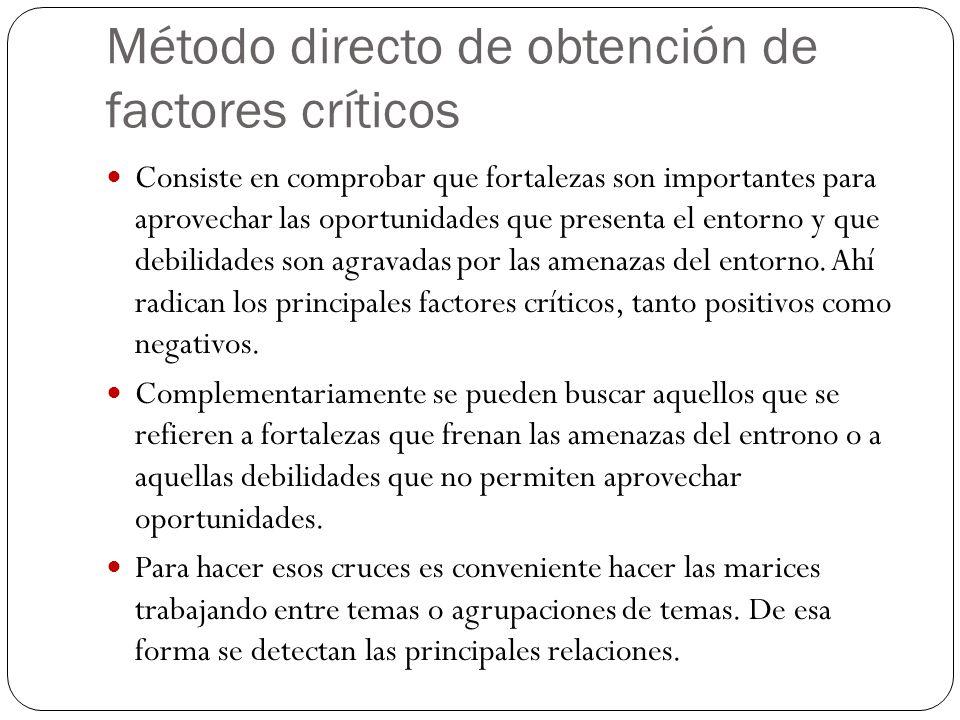 Método directo de obtención de factores críticos Consiste en comprobar que fortalezas son importantes para aprovechar las oportunidades que presenta e