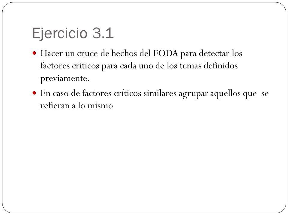Ejercicio 3.1 Hacer un cruce de hechos del FODA para detectar los factores críticos para cada uno de los temas definidos previamente. En caso de facto