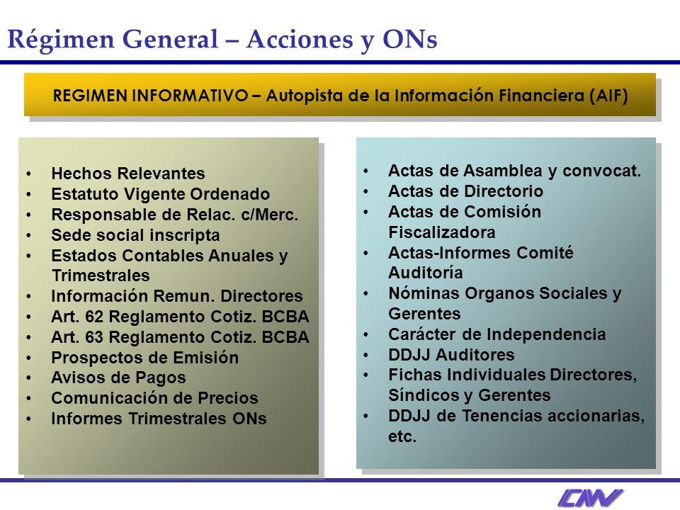 Régimen General – Acciones y ONs REGIMEN INFORMATIVO – Autopista de la Información Financiera (AIF) Actas de Asamblea y convocat.