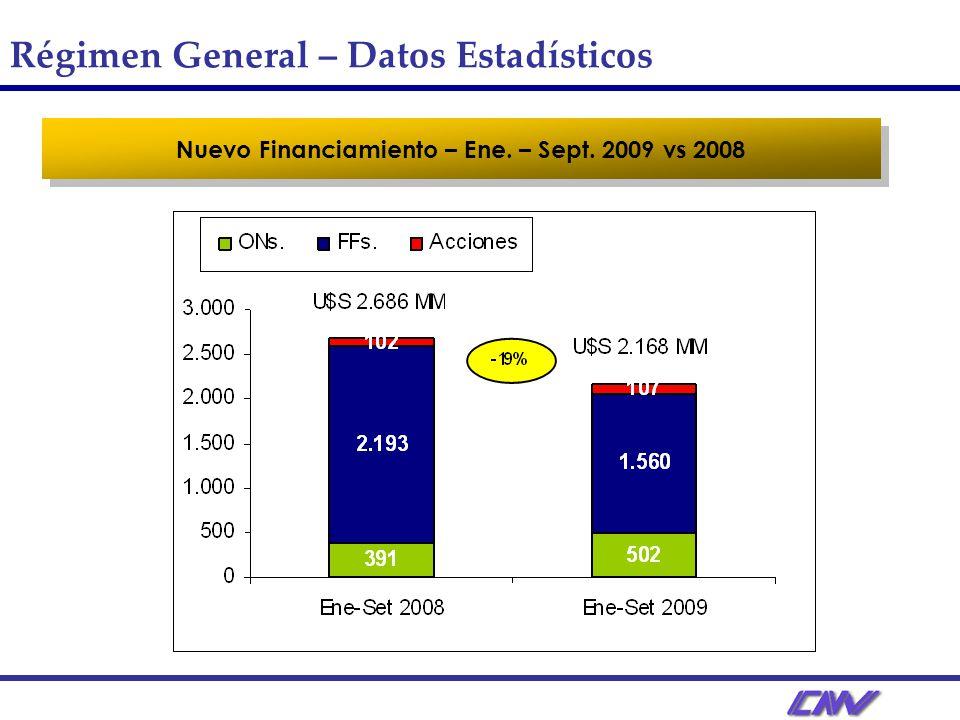 Régimen General – Datos Estadísticos Nuevo Financiamiento – Ene. – Sept. 2009 vs 2008