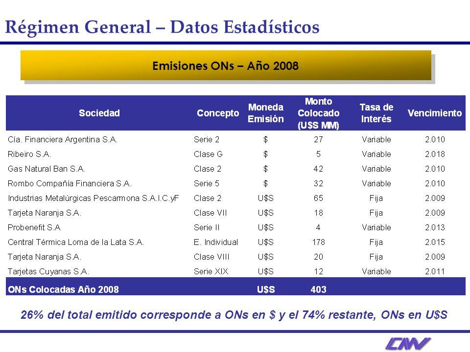Régimen General – Datos Estadísticos Emisiones ONs – Año 2008 26% del total emitido corresponde a ONs en $ y el 74% restante, ONs en U$S