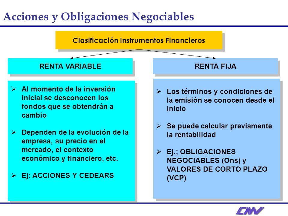 Acciones y Obligaciones Negociables Clasificación Instrumentos Financieros RENTA VARIABLE RENTA FIJA Los términos y condiciones de la emisión se conocen desde el inicio Se puede calcular previamente la rentabilidad Ej.; OBLIGACIONES NEGOCIABLES (Ons) y VALORES DE CORTO PLAZO (VCP) Los términos y condiciones de la emisión se conocen desde el inicio Se puede calcular previamente la rentabilidad Ej.; OBLIGACIONES NEGOCIABLES (Ons) y VALORES DE CORTO PLAZO (VCP) Al momento de la inversión inicial se desconocen los fondos que se obtendrán a cambio Dependen de la evolución de la empresa, su precio en el mercado, el contexto económico y financiero, etc.