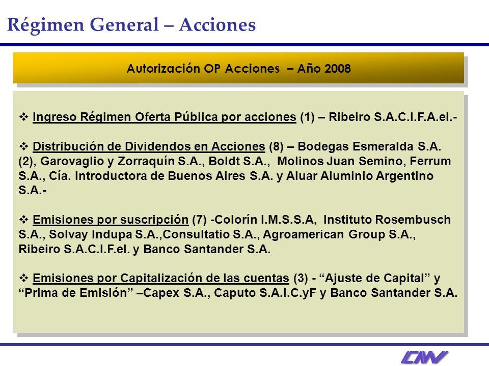 Régimen General – Acciones Ingreso Régimen Oferta Pública por acciones (1) – Ribeiro S.A.C.I.F.A.eI.- Distribución de Dividendos en Acciones (8) – Bodegas Esmeralda S.A.