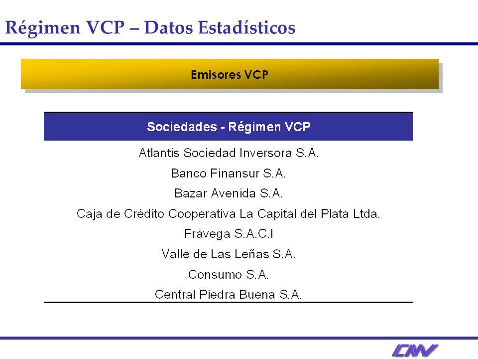 Régimen VCP – Datos Estadísticos Emisores VCP