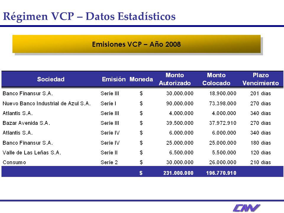 Régimen VCP – Datos Estadísticos Emisiones VCP – Año 2008