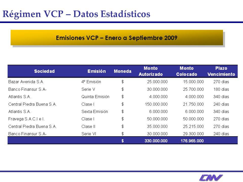 Régimen VCP – Datos Estadísticos Emisiones VCP – Enero a Septiembre 2009