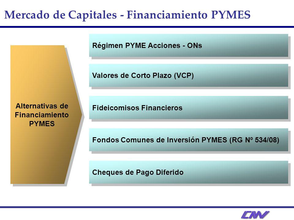 Mercado de Capitales - Financiamiento PYMES Alternativas de Financiamiento PYMES Fideicomisos Financieros Fideicomisos Financieros Fondos Comunes de Inversión PYMES (RG Nº 534/08) Cheques de Pago Diferido Valores de Corto Plazo (VCP) Régimen PYME Acciones - ONs