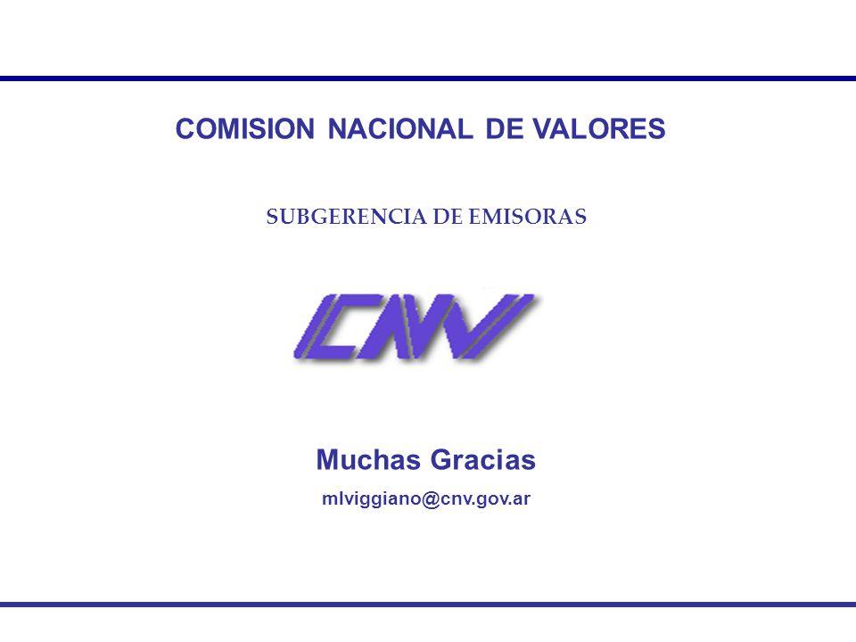 COMISION NACIONAL DE VALORES SUBGERENCIA DE EMISORAS Muchas Gracias mlviggiano@cnv.gov.ar