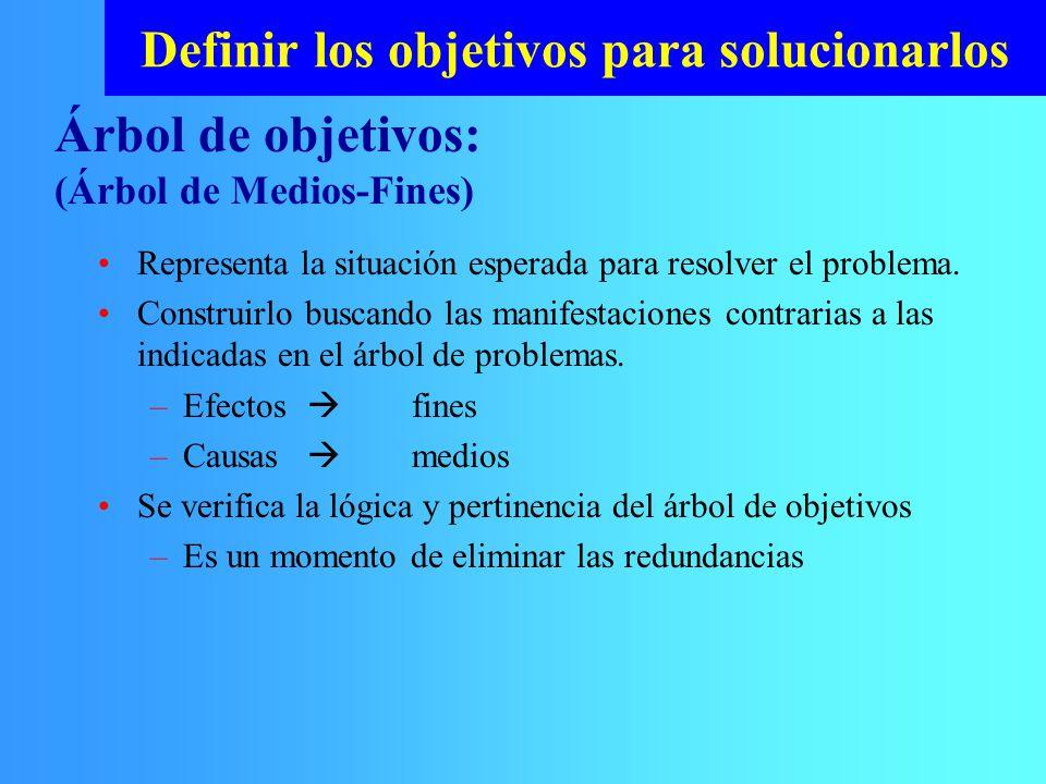 Definir los objetivos para solucionarlos Representa la situación esperada para resolver el problema. Construirlo buscando las manifestaciones contrari