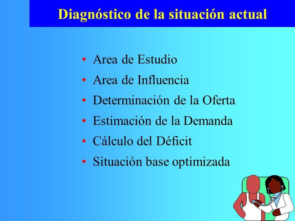 Diagnóstico de la situación actual Area de Estudio Area de Influencia Determinación de la Oferta Estimación de la Demanda Cálculo del Déficit Situació