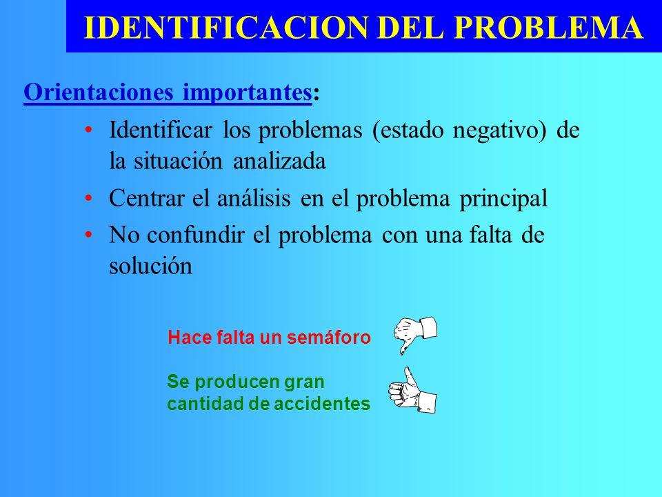 IDENTIFICACION DEL PROBLEMA Identificar los problemas (estado negativo) de la situación analizada Centrar el análisis en el problema principal No conf
