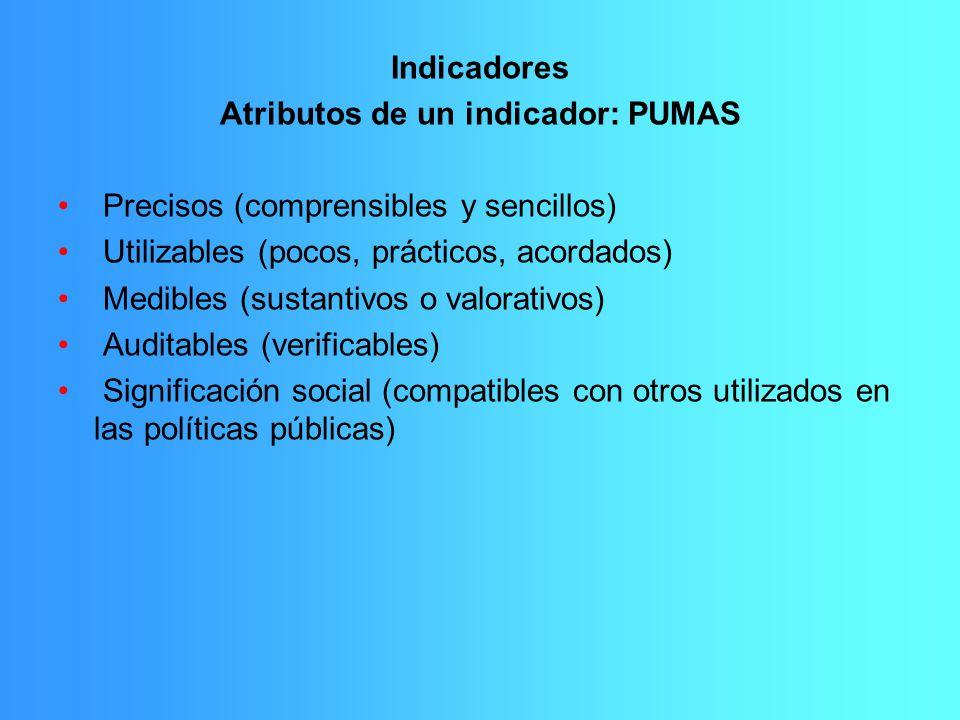 Indicadores Atributos de un indicador: PUMAS Precisos (comprensibles y sencillos) Utilizables (pocos, prácticos, acordados) Medibles (sustantivos o va
