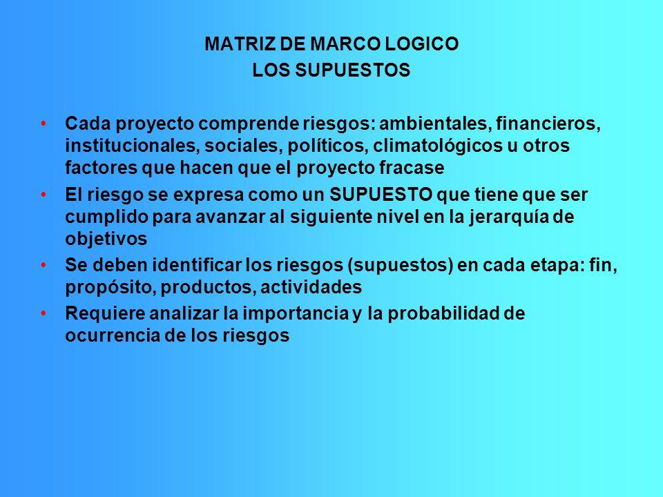 MATRIZ DE MARCO LOGICO LOS SUPUESTOS Cada proyecto comprende riesgos: ambientales, financieros, institucionales, sociales, políticos, climatológicos u