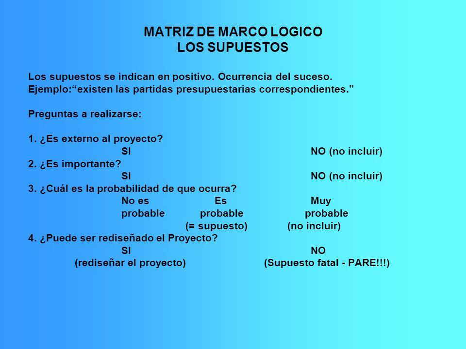 MATRIZ DE MARCO LOGICO LOS SUPUESTOS Los supuestos se indican en positivo. Ocurrencia del suceso. Ejemplo:existen las partidas presupuestarias corresp