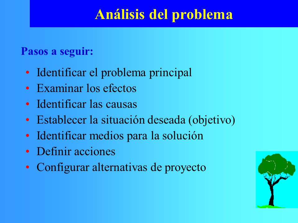 Análisis del problema Identificar el problema principal Examinar los efectos Identificar las causas Establecer la situación deseada (objetivo) Identif