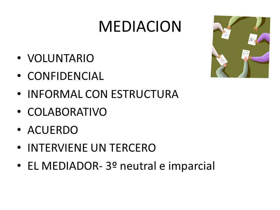 MEDIACION VOLUNTARIO CONFIDENCIAL INFORMAL CON ESTRUCTURA COLABORATIVO ACUERDO INTERVIENE UN TERCERO EL MEDIADOR- 3º neutral e imparcial