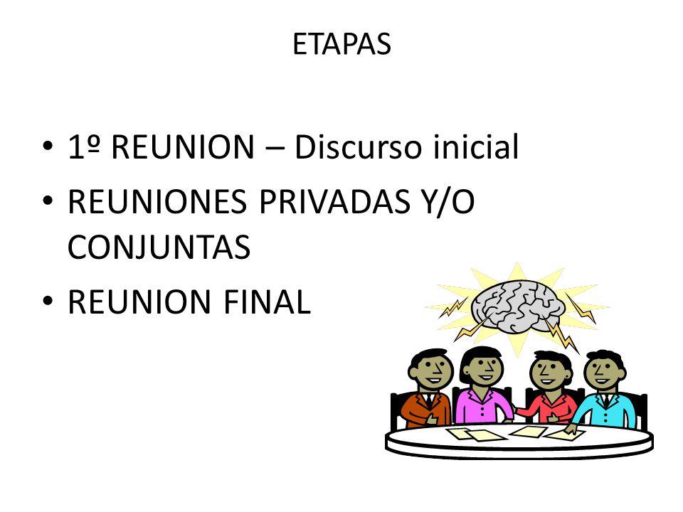 ETAPAS 1º REUNION – Discurso inicial REUNIONES PRIVADAS Y/O CONJUNTAS REUNION FINAL