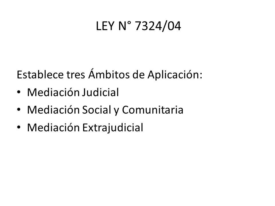 Establece tres Ámbitos de Aplicación: Mediación Judicial Mediación Social y Comunitaria Mediación Extrajudicial LEY N° 7324/04
