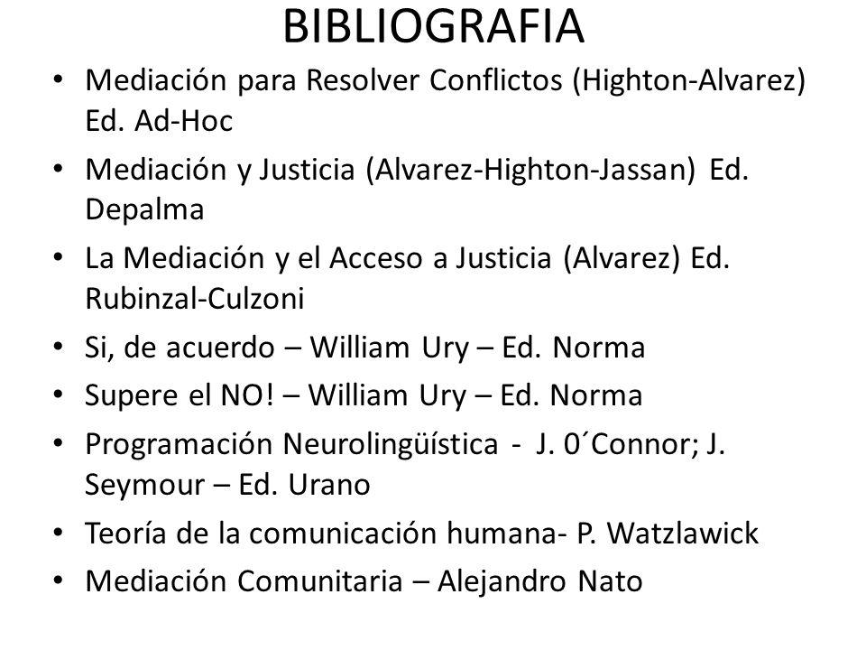 BIBLIOGRAFIA Mediación para Resolver Conflictos (Highton-Alvarez) Ed. Ad-Hoc Mediación y Justicia (Alvarez-Highton-Jassan) Ed. Depalma La Mediación y