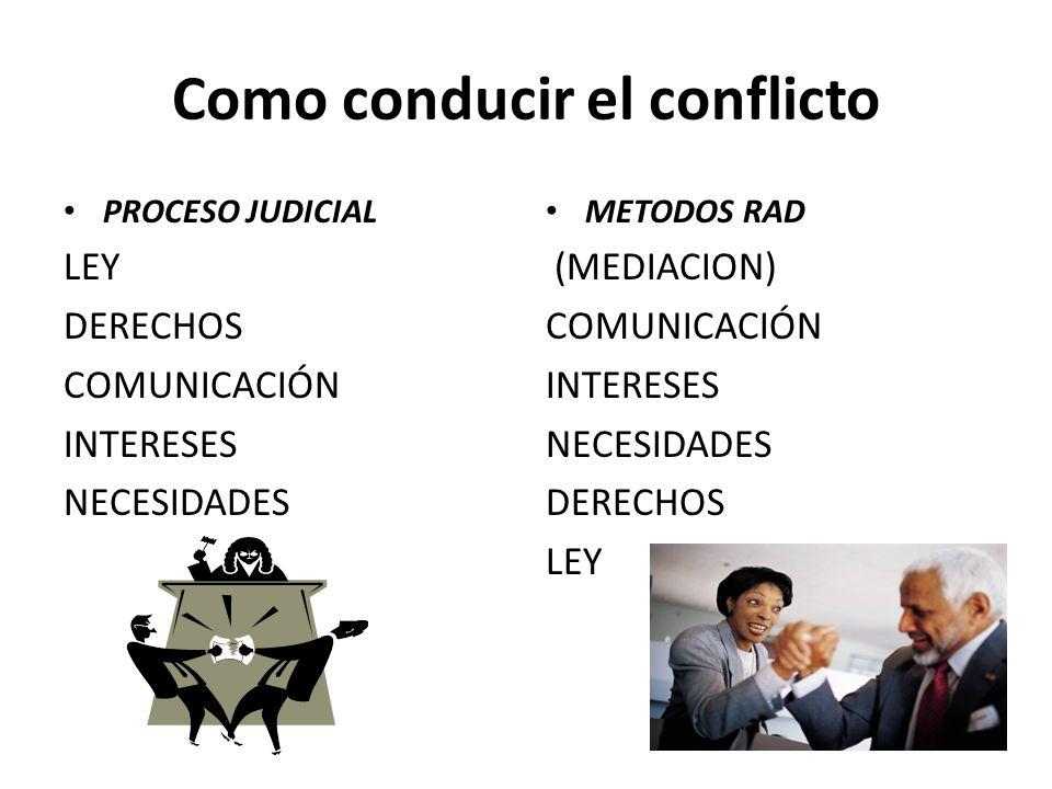 Como conducir el conflicto PROCESO JUDICIAL LEY DERECHOS COMUNICACIÓN INTERESES NECESIDADES METODOS RAD (MEDIACION) COMUNICACIÓN INTERESES NECESIDADES
