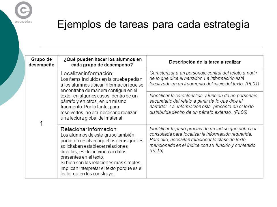 Ejemplos de tareas para cada estrategia Grupo de desempeño ¿Qué pueden hacer los alumnos en cada grupo de desempeño? Descripción de la tarea a realiza