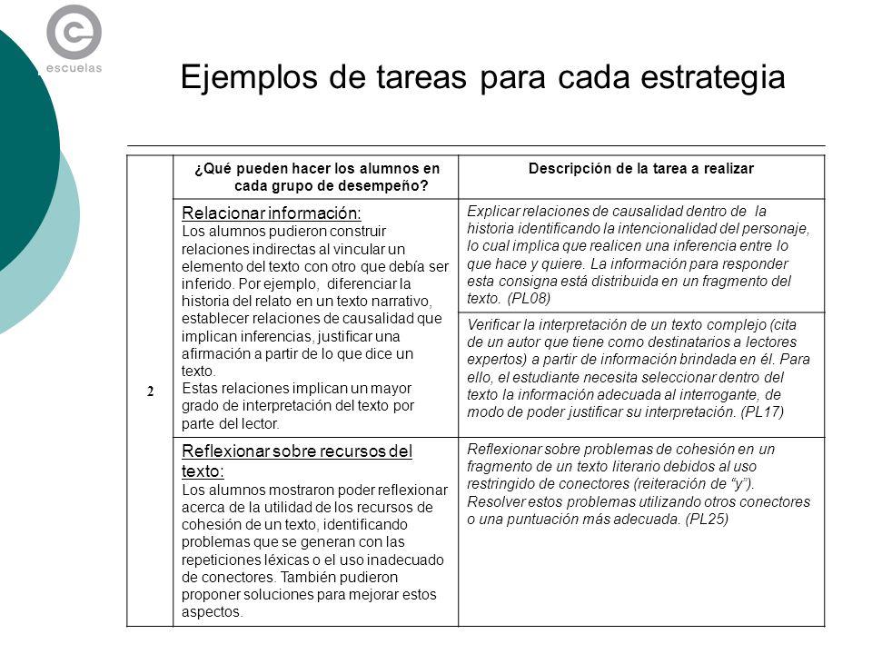 Ejemplos de tareas para cada estrategia 2 ¿Qué pueden hacer los alumnos en cada grupo de desempeño? Descripción de la tarea a realizar Relacionar info