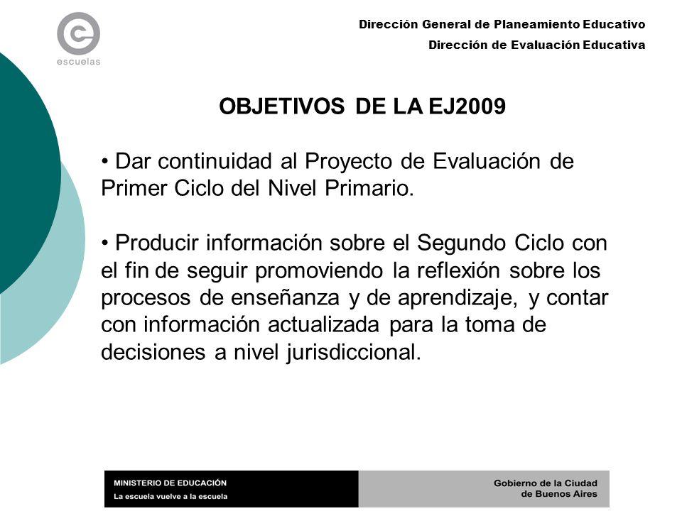 Dirección General de Planeamiento Educativo Dirección de Evaluación Educativa ELABORACIÓN del REFERENTE - Diseño Curricular (2004) - Mapa Curricular ELABORACIÓN DE LAS PRUEBAS APLICACIÓN CORRECCIÓN DE LAS RESPUESTAS ARMADO DE BASES ANÁLISIS E INTERPRETACIÓN DE DATOS ELABORACIÓN DE INFORMES DIFUSIÓN PROCESO DE LA EJ2009 Construcción del instrumento y manuales de corrección - Pilotaje (octubre 2008) - Aplicación definitiva (mayo 2009) Corrección presencial del pilotaje (diciembre 2008) Corrección online de la definitiva (julio-octubre 2009)