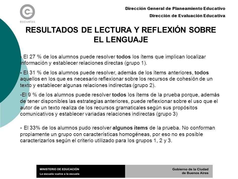 Dirección General de Planeamiento Educativo Dirección de Evaluación Educativa RESULTADOS DE LECTURA Y REFLEXIÓN SOBRE EL LENGUAJE - El 27 % de los alu