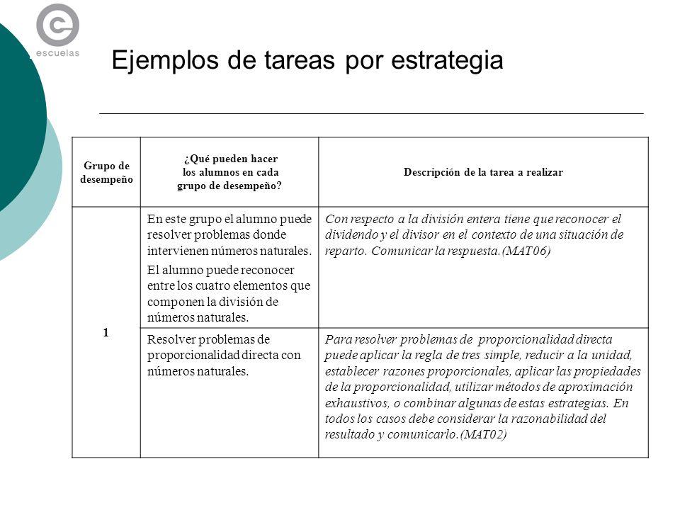 Ejemplos de tareas por estrategia Grupo de desempeño ¿Qué pueden hacer los alumnos en cada grupo de desempeño? Descripción de la tarea a realizar 1 En