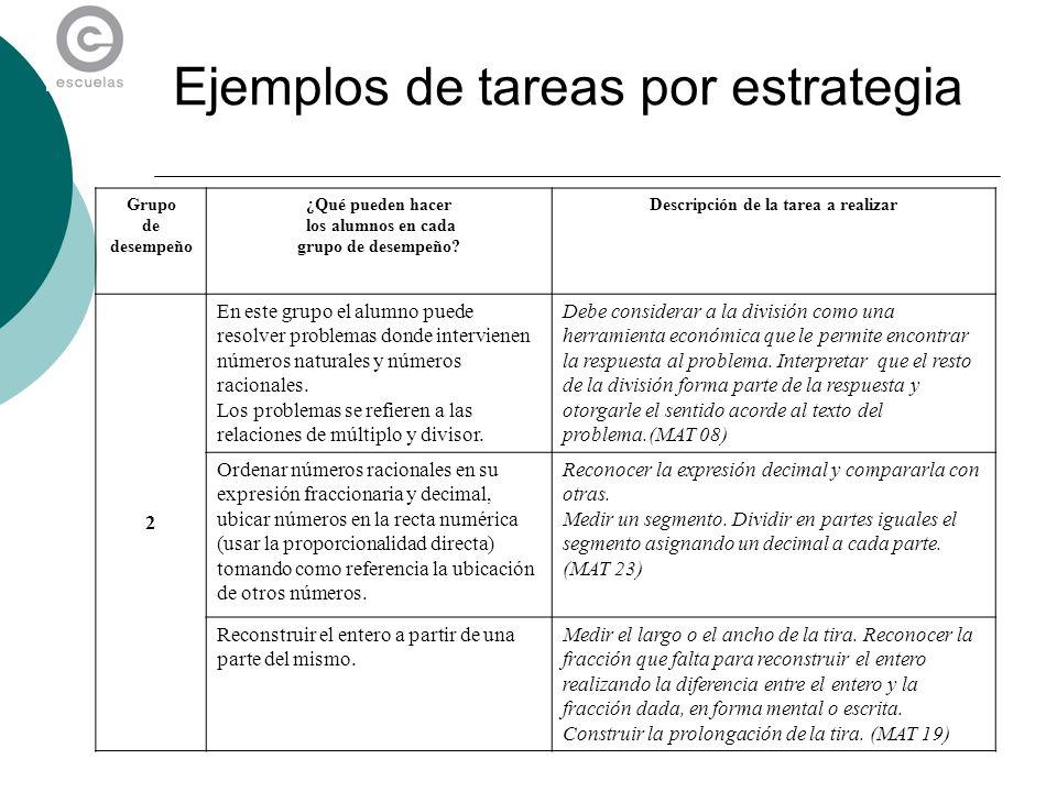 Ejemplos de tareas por estrategia Grupo de desempeño ¿Qué pueden hacer los alumnos en cada grupo de desempeño? Descripción de la tarea a realizar 2 En