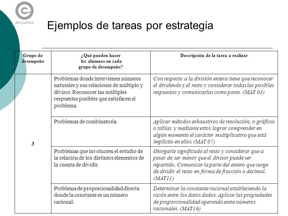 Ejemplos de tareas por estrategia Grupo de desempeño ¿Qué pueden hacer los alumnos en cada grupo de desempeño? Descripción de la tarea a realizar 3 Pr