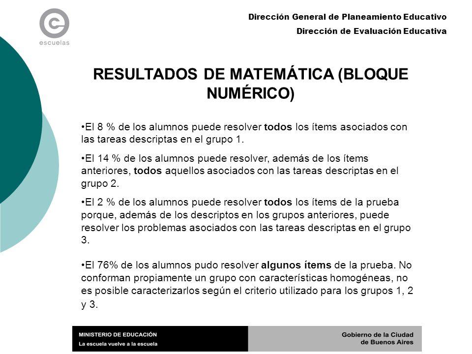 Dirección General de Planeamiento Educativo Dirección de Evaluación Educativa RESULTADOS DE MATEMÁTICA (BLOQUE NUMÉRICO) El 8 % de los alumnos puede r