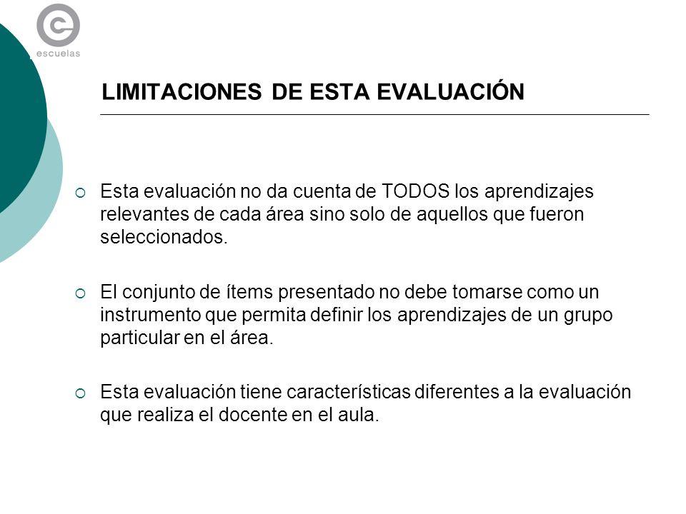 LIMITACIONES DE ESTA EVALUACIÓN Esta evaluación no da cuenta de TODOS los aprendizajes relevantes de cada área sino solo de aquellos que fueron selecc