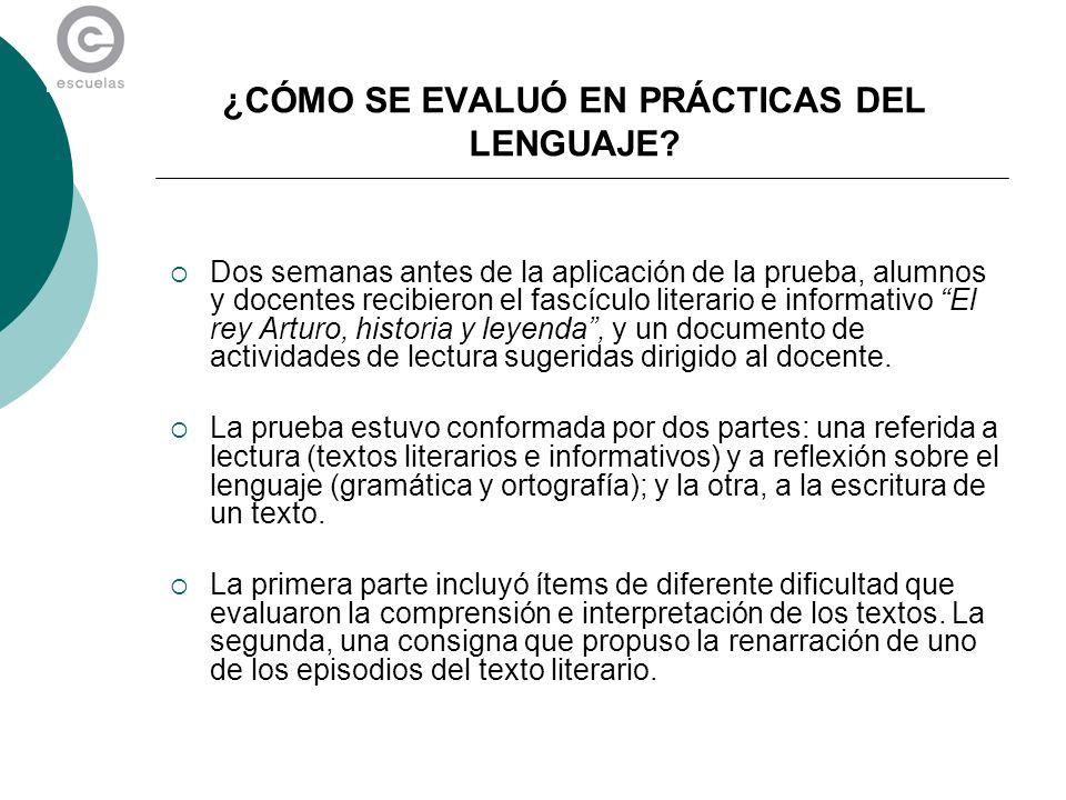 Dirección General de Planeamiento Educativo Dirección de Evaluación Educativa ¿QUÉ EVALUÓ LA PRUEBA DE MATEMÁTICA.