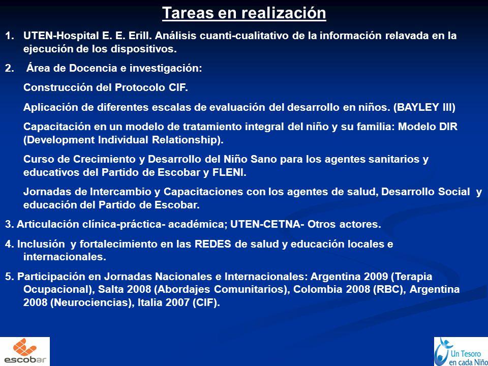 Tareas en realización 1.UTEN-Hospital E. E. Erill. Análisis cuanti-cualitativo de la información relavada en la ejecución de los dispositivos. 2. Área