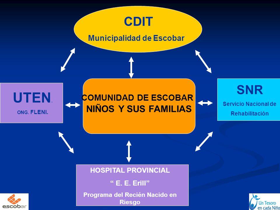 CDIT Municipalidad de Escobar UTEN. ONG. FLENI. SNR Servicio Nacional de Rehabilitación HOSPITAL PROVINCIAL E. E. Erill Programa del Recién Nacido en