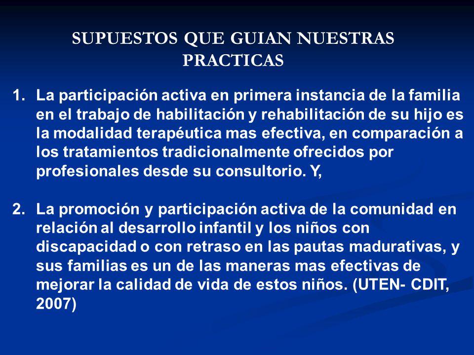 1.La participación activa en primera instancia de la familia en el trabajo de habilitación y rehabilitación de su hijo es la modalidad terapéutica mas