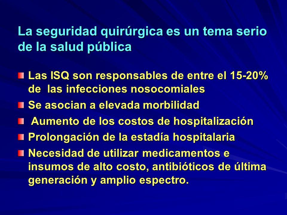 Las ISQ son responsables de entre el 15-20% de las infecciones nosocomiales Se asocian a elevada morbilidad Aumento de los costos de hospitalización A